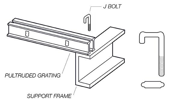 J Clip fiberglass