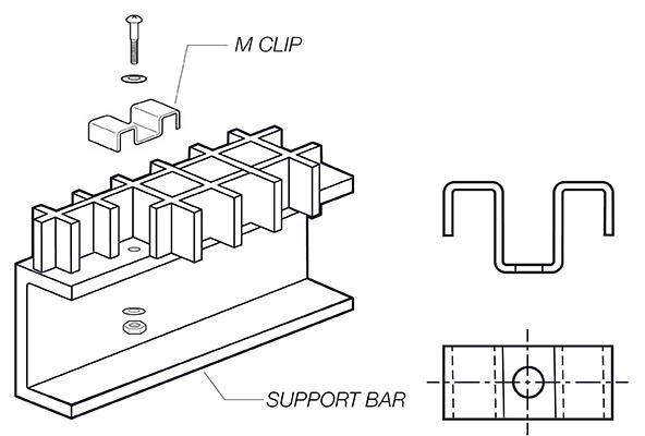 M Clip fiberglass
