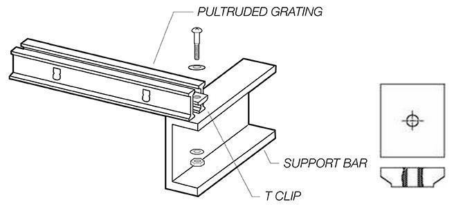 T Clip fiberglass